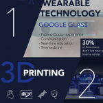 wearable technology for medicine
